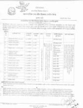 व्यवसायिक तथा सीप विकास तालीम संचालन सम्बन्धी सूचना ।